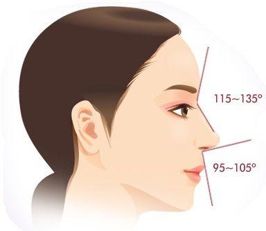 K-Lyft Nose Threads, KBL